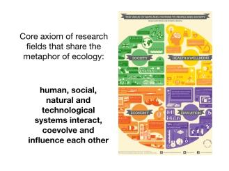 Data Ecologies Berndt_regular.003