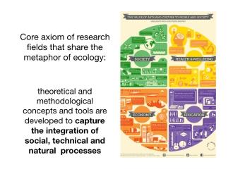 Data Ecologies Berndt_regular.004