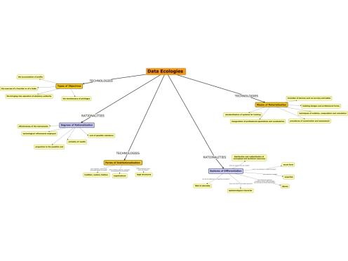 Data Ecologies Berndt_regular.019